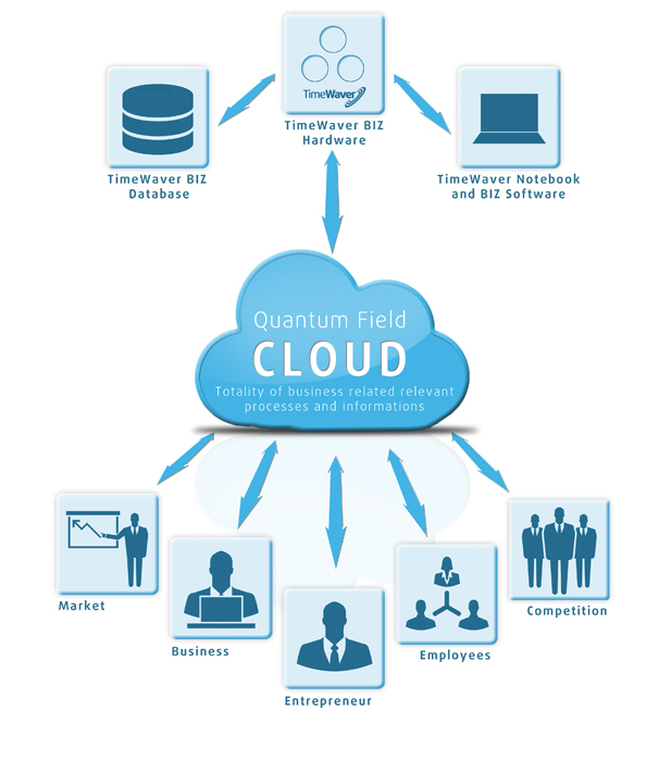 biz_cloud_big_eng